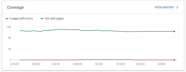 وضعیت سایت در Google Console